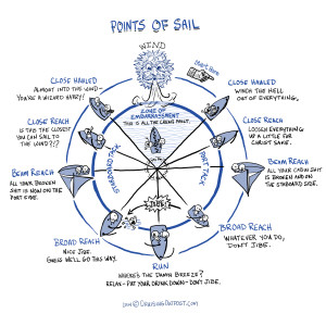points-of-sail[1]